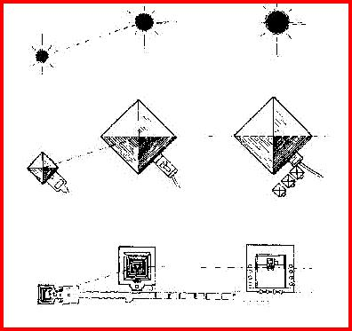 correlation of ancient egypt with the pyramids This is called orion correlation theory,  did aliens build the pyramids  are we to believe ancient egypt was that advanced when we in america with the best.
